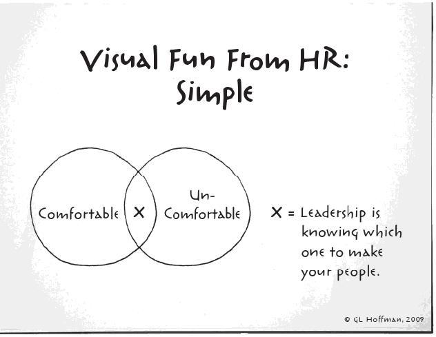 Leadership Lessons via Gruzzle