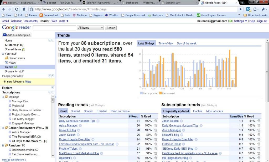 Google Reader trends screenshot