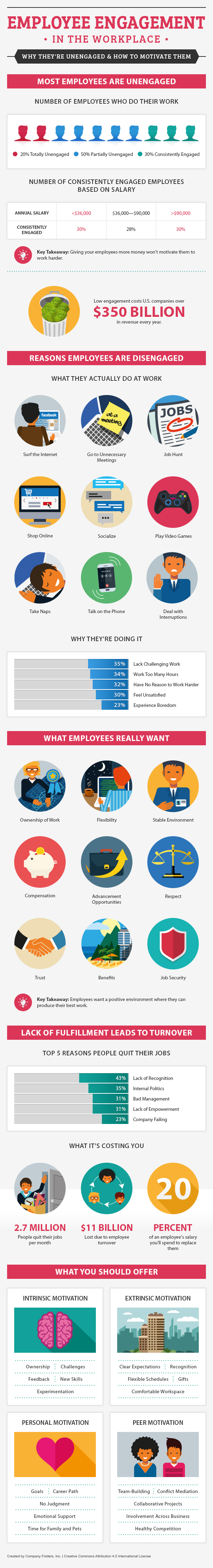 employee-engagement-in-the-workplace