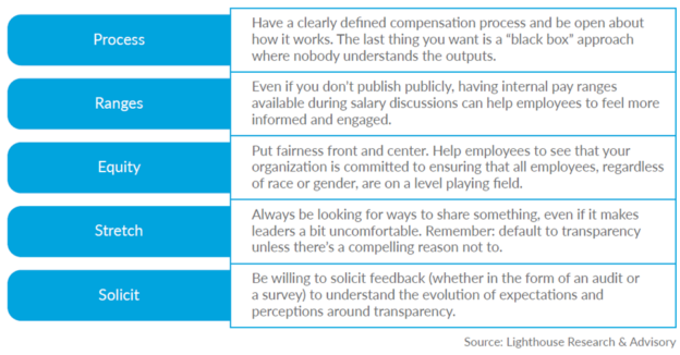 press compensation transparency framework